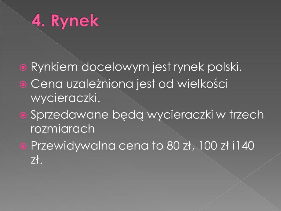  Rynkiem docelowym jest rynek polski.  Cena uzależniona jest od wielkości wycieraczki.