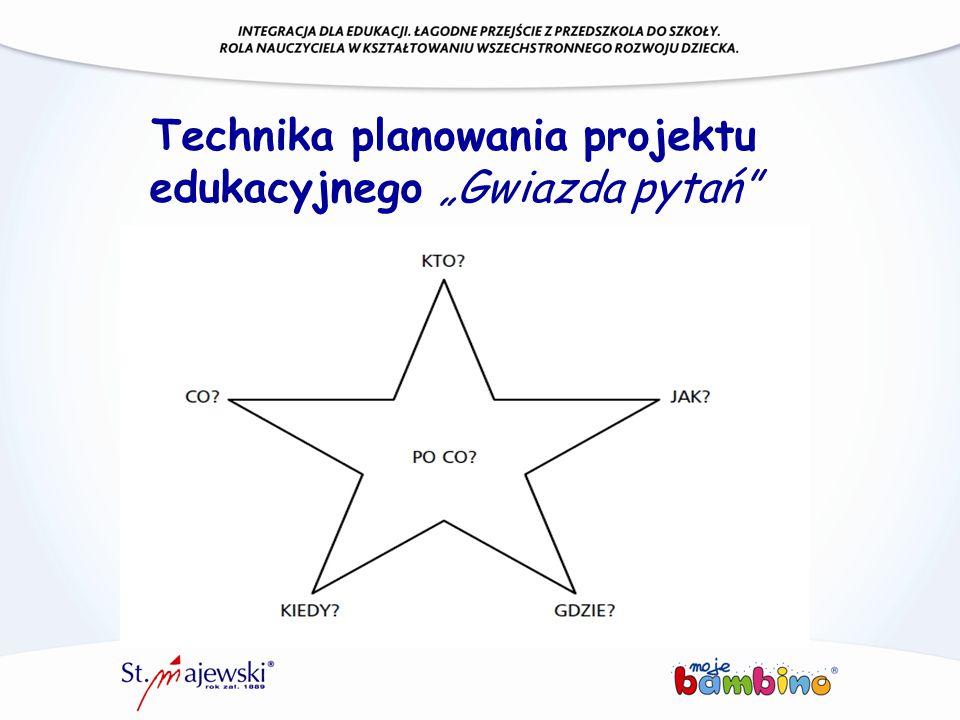 """Technika planowania projektu edukacyjnego """"Gwiazda pytań"""""""
