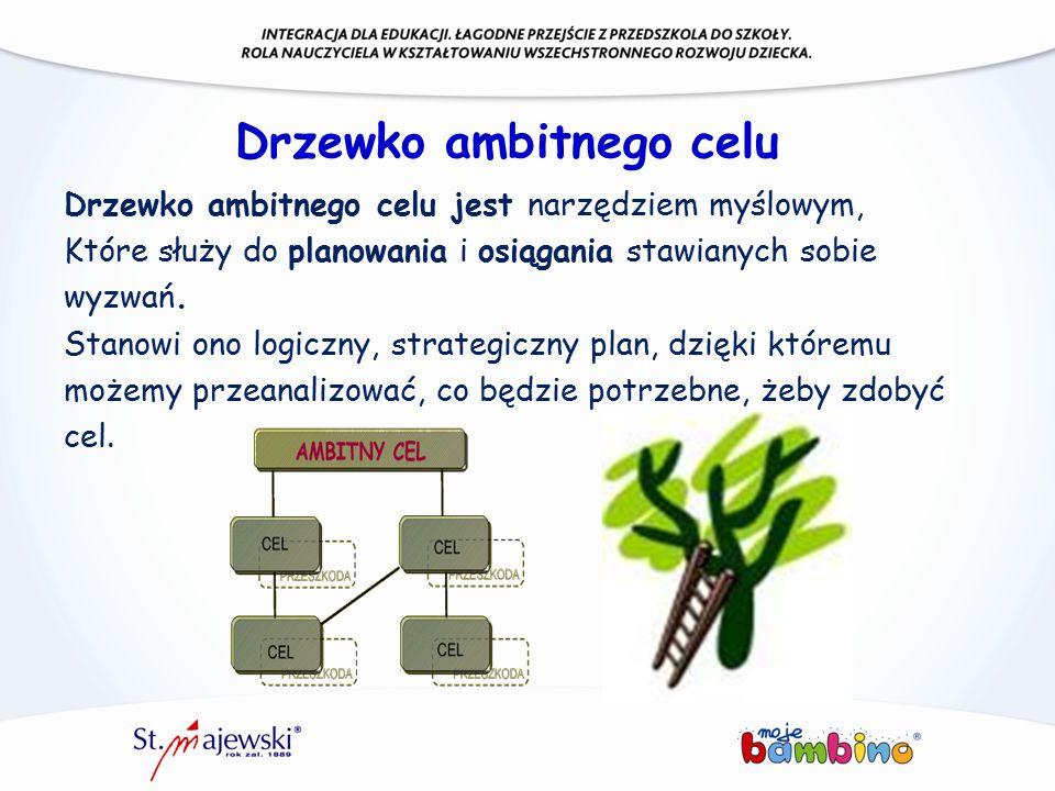 Drzewko ambitnego celu Drzewko ambitnego celu jest narzędziem myślowym, Które służy do planowania i osiągania stawianych sobie wyzwań. Stanowi ono log