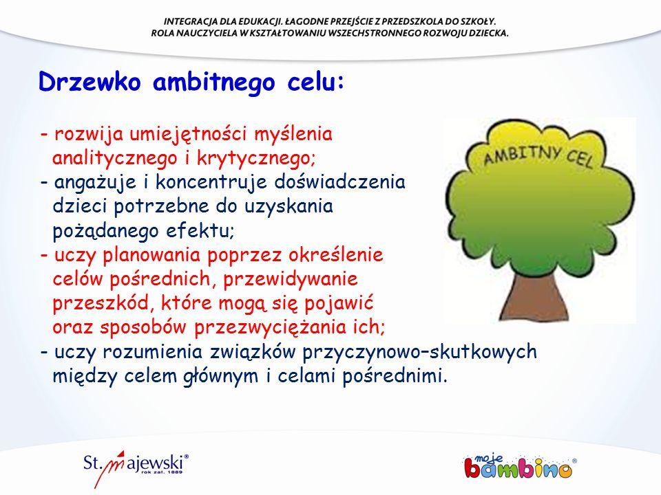 Drzewko ambitnego celu: - rozwija umiejętności myślenia analitycznego i krytycznego; - angażuje i koncentruje doświadczenia dzieci potrzebne do uzyska
