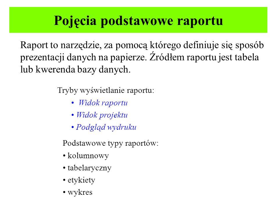 Raport to narzędzie, za pomocą którego definiuje się sposób prezentacji danych na papierze.