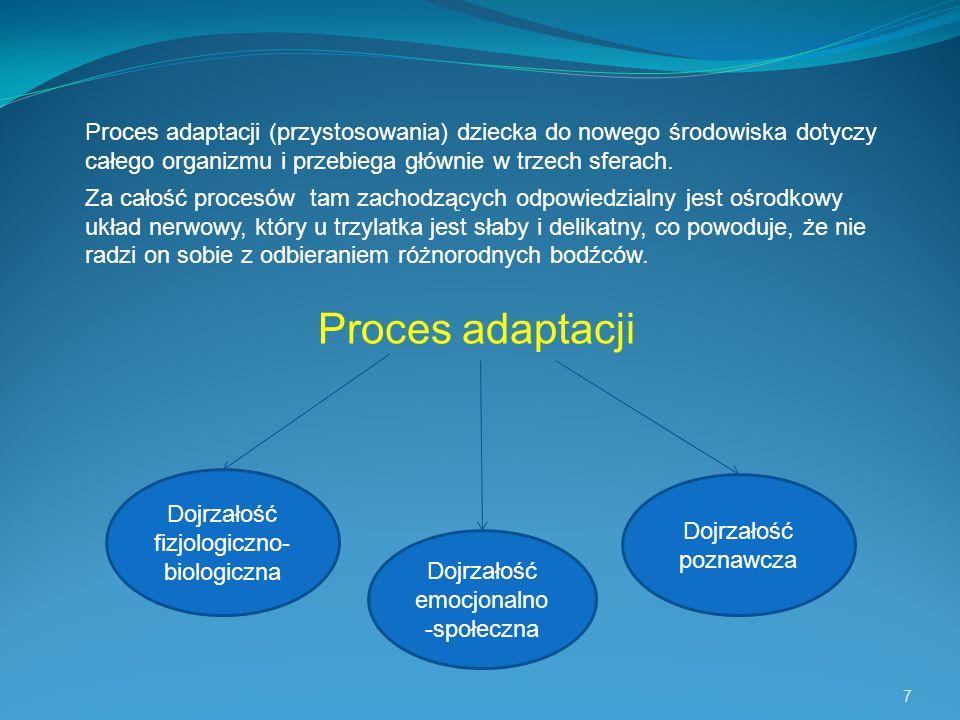 Dojrzałość emocjonalno -społeczna Dojrzałość fizjologiczno- biologiczna Dojrzałość poznawcza Proces adaptacji Proces adaptacji (przystosowania) dzieck