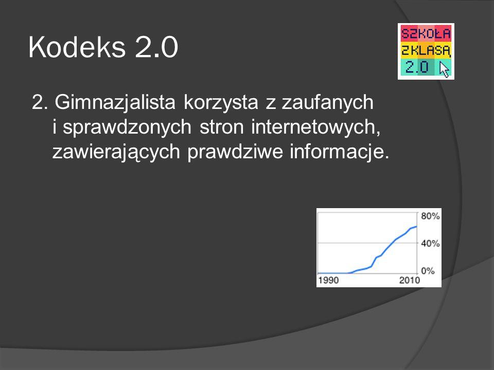 Kodeks 2.0 2. Gimnazjalista korzysta z zaufanych i sprawdzonych stron internetowych, zawierających prawdziwe informacje.