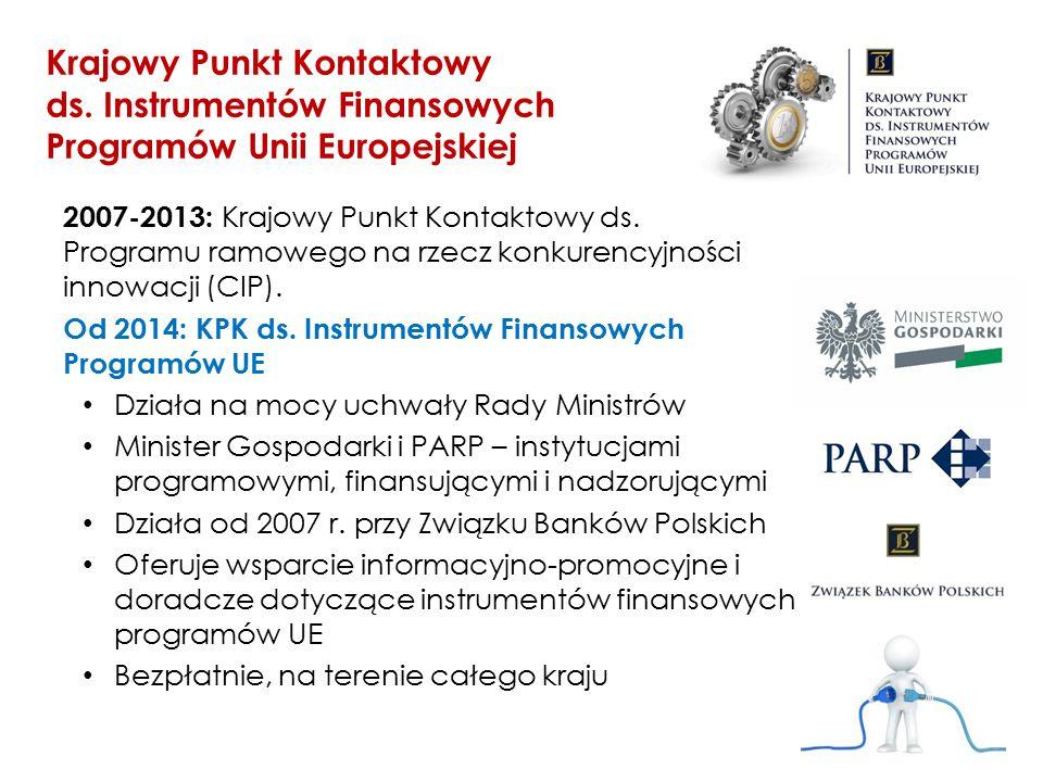 2007-2013: Krajowy Punkt Kontaktowy ds. Programu ramowego na rzecz konkurencyjności innowacji (CIP). Od 2014: KPK ds. Instrumentów Finansowych Program