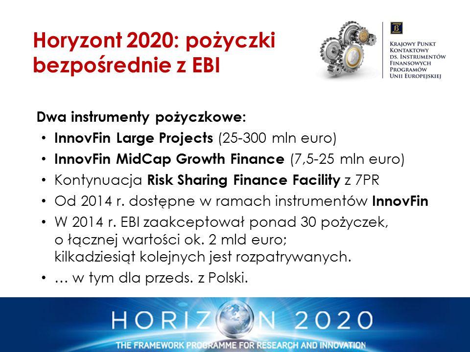 Dwa instrumenty pożyczkowe: InnovFin Large Projects (25-300 mln euro) InnovFin MidCap Growth Finance (7,5-25 mln euro) Kontynuacja Risk Sharing Financ
