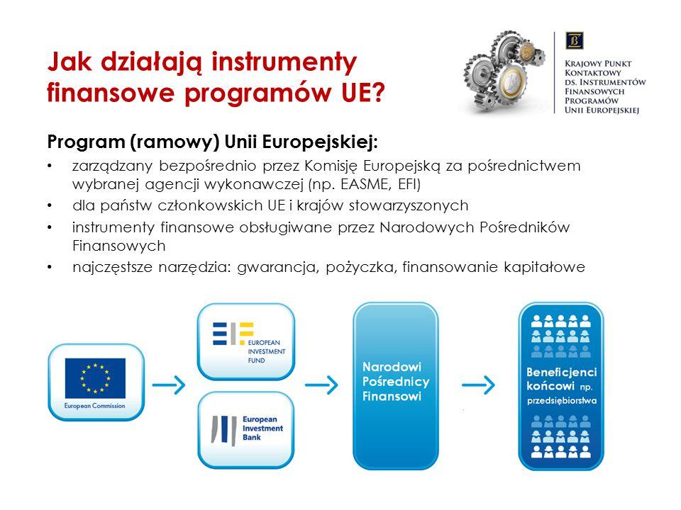 Jak działają instrumenty finansowe programów UE? Program (ramowy) Unii Europejskiej: zarządzany bezpośrednio przez Komisję Europejską za pośrednictwem