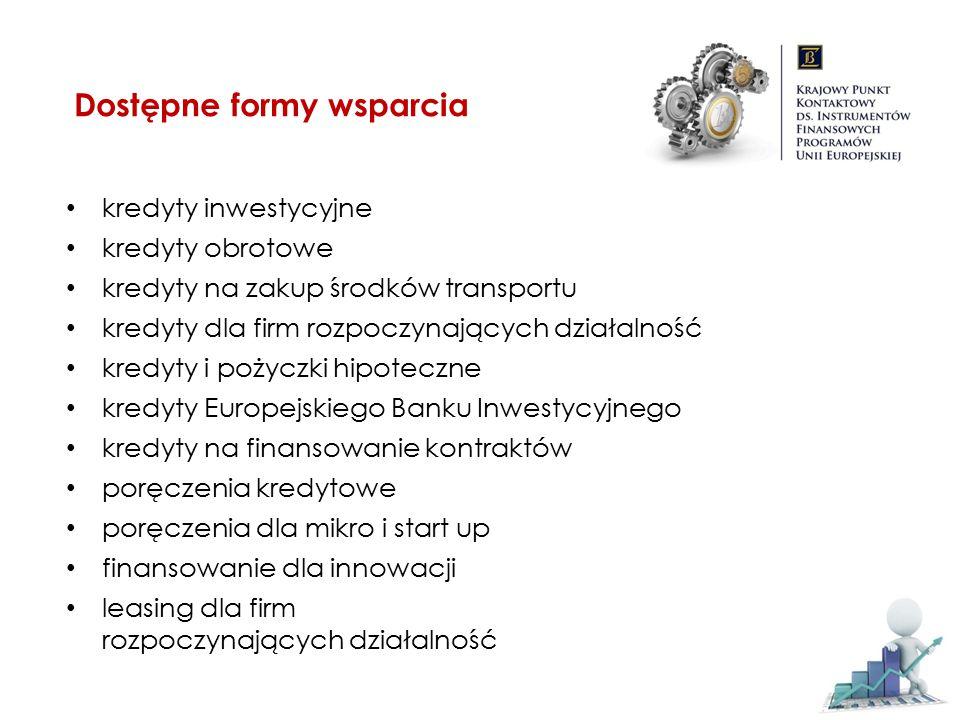 brak lub niższe zabezpieczenia od kredytobiorcy brak lub niższy wkład własny kredytobiorcy wydłużony okres kredytowania obniżenie marży gwarancje UE są bezpłatne lub bardzo tanie brak statusu i obciążeń pomocy publicznej uproszczone procedury ułatwiona dostępność (dostępne w całej Polsce, w kilku tys.