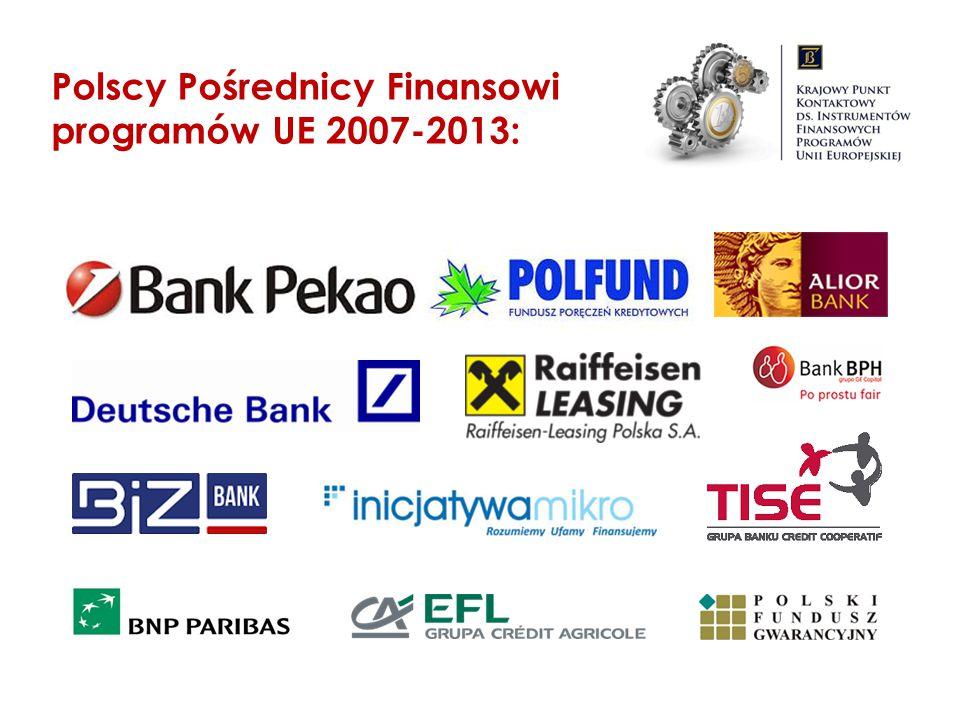 COSME Loan Guarantee Facility Preferencyjne finansowanie dłużne dla MSP (kredyt, leasing, poręczenie).