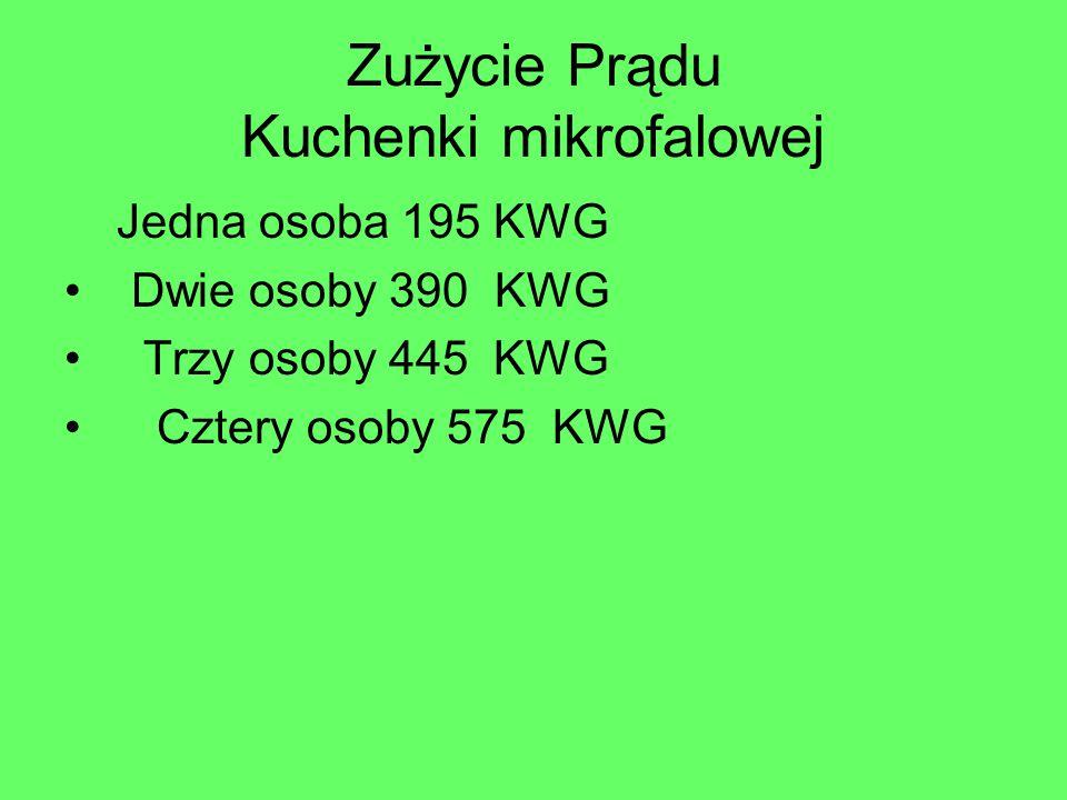 Zużycie Prądu Kuchenki mikrofalowej Jedna osoba 195 KWG Dwie osoby 390 KWG Trzy osoby 445 KWG Cztery osoby 575 KWG