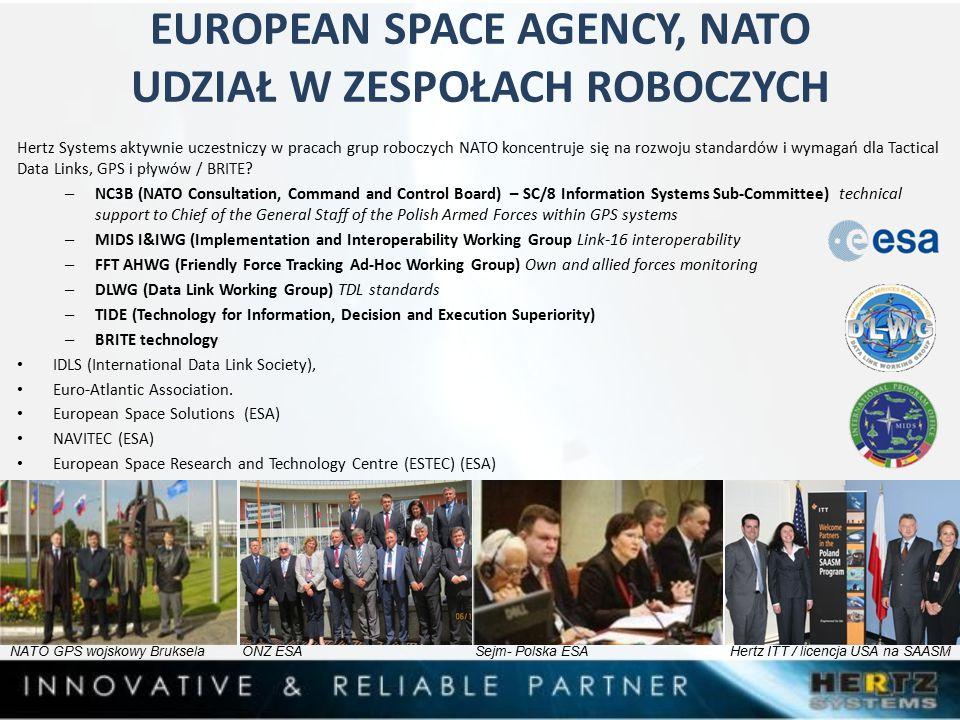 Hertz Systems aktywnie uczestniczy w pracach grup roboczych NATO koncentruje się na rozwoju standardów i wymagań dla Tactical Data Links, GPS i pływów / BRITE.
