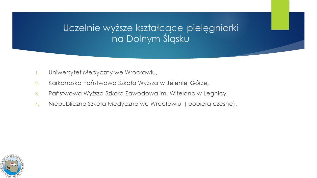 Uczelnie wyższe kształcące pielęgniarki na Dolnym Śląsku 1. Uniwersytet Medyczny we Wrocławiu, 2. Karkonoska Państwowa Szkoła Wyższa w Jeleniej Górze,
