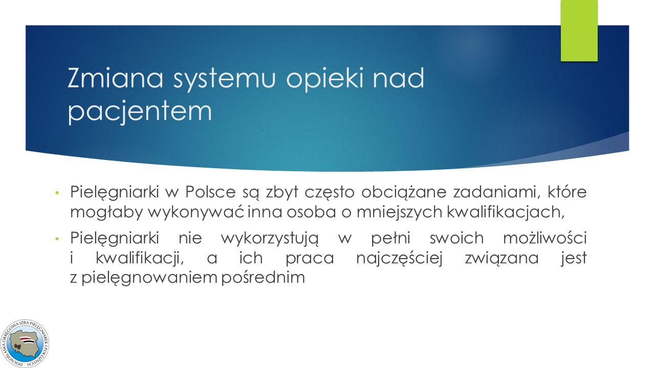 Zmiana systemu opieki nad pacjentem Pielęgniarki w Polsce są zbyt często obciążane zadaniami, które mogłaby wykonywać inna osoba o mniejszych kwalifik