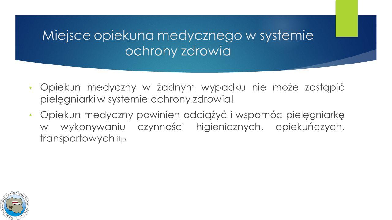 Miejsce opiekuna medycznego w systemie ochrony zdrowia Opiekun medyczny w żadnym wypadku nie może zastąpić pielęgniarki w systemie ochrony zdrowia! Op