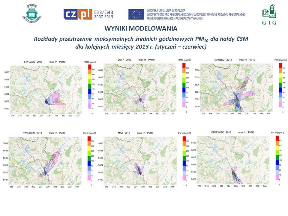 WYNIKI MODELOWANIA Rozkłady przestrzenne maksymalnych średnich godzinowych PM 10 dla hałdy ČSM dla kolejnych miesięcy 2013 r.