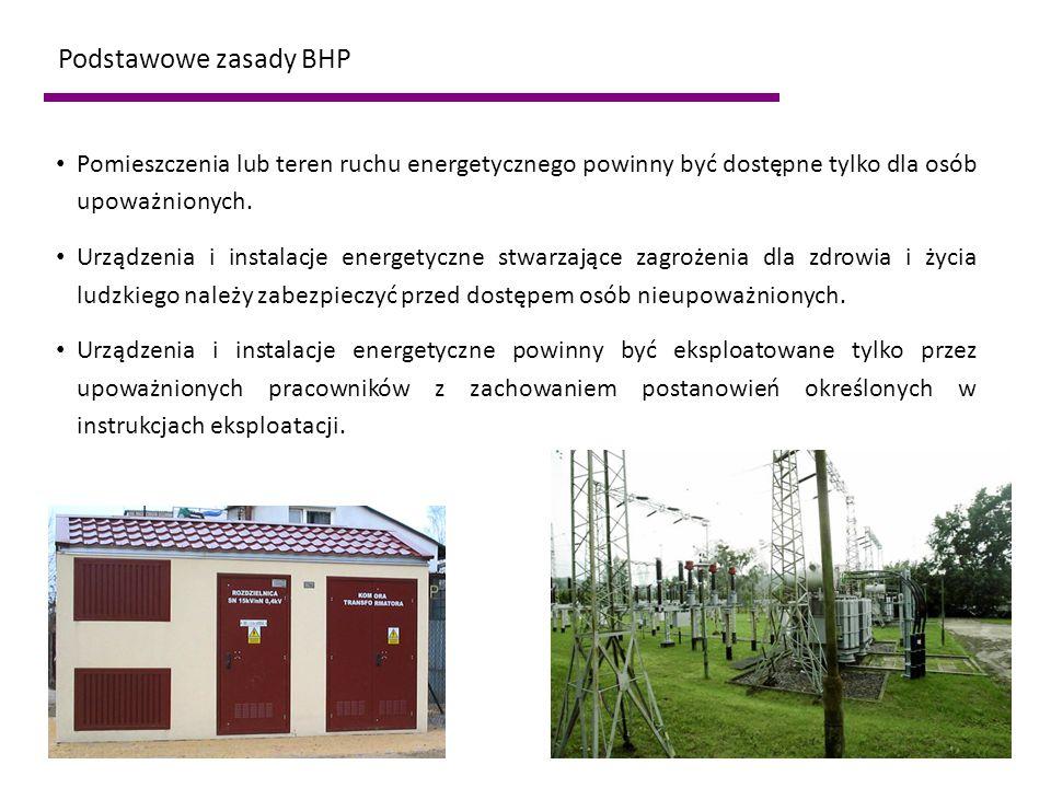 Pomieszczenia lub teren ruchu energetycznego powinny być dostępne tylko dla osób upoważnionych. Urządzenia i instalacje energetyczne stwarzające zagro