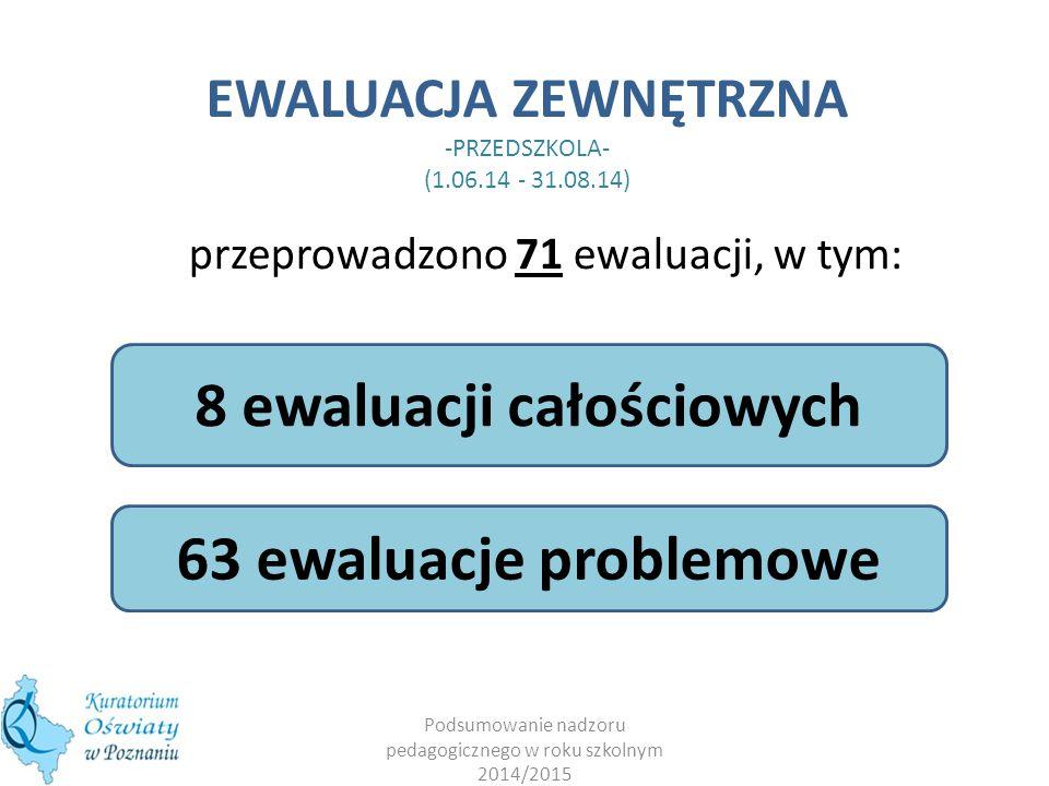 EWALUACJA ZEWNĘTRZNA -PRZEDSZKOLA- (1.06.14 - 31.08.14) przeprowadzono 71 ewaluacji, w tym: 8 ewaluacji całościowych 63 ewaluacje problemowe Podsumowanie nadzoru pedagogicznego w roku szkolnym 2014/2015