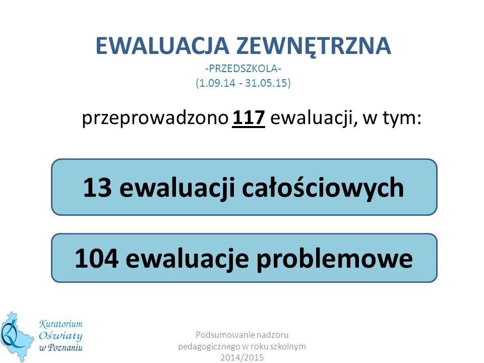 EWALUACJA ZEWNĘTRZNA -PRZEDSZKOLA- (1.09.14 - 31.05.15) przeprowadzono 117 ewaluacji, w tym: 13 ewaluacji całościowych 104 ewaluacje problemowe Podsum