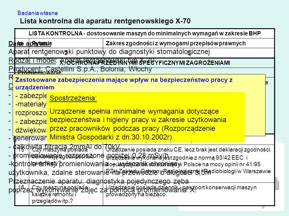 LISTA KONTROLNA - dostosowanie maszyn do minimalnych wymagań w zakresie BHP lpPytanieZakres zgodności z wymogami przepisów prawnych 123 I. WYMAGANIA O