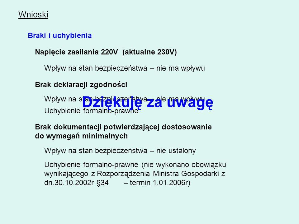 Wnioski Braki i uchybienia Napięcie zasilania 220V (aktualne 230V) Wpływ na stan bezpieczeństwa – nie ma wpływu Brak deklaracji zgodności Wpływ na sta