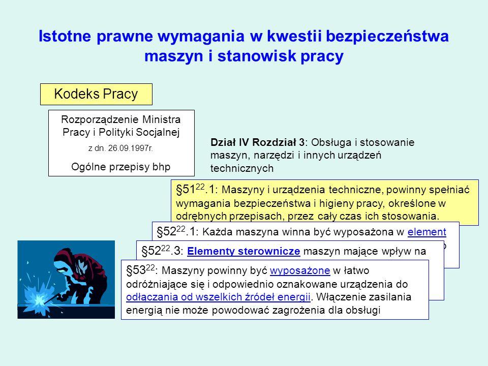 Istotne prawne wymagania w kwestii bezpieczeństwa maszyn i stanowisk pracy Ustawa o systemie oceny zgodności Dyrektywa 98/37/WE Rozporządzenie Ministra Gospodarki z dn.21.10.2008r Wymagania zasadnicze Dyrektywa 2006/42/WE zasadnicze wymagania w zakresie bezpieczeństwa i ochrony zdrowia dotyczące projektowania i wykonywania wprowadzanych do obrotu lub oddawanych do użytku: a) maszyn, b) wyposażenia wymiennego, c) elementów bezpieczeństwa, d) osprzętu do podnoszenia, e) Łańcuchów, lin i pasów, f) odłączalnych urządzeń do mechanicznego przenoszenia napędu, g) maszyn nieukończonych; 2) procedury oceny zgodności; 3) sposób oznakowania maszyn; 4) wzór znaku CE