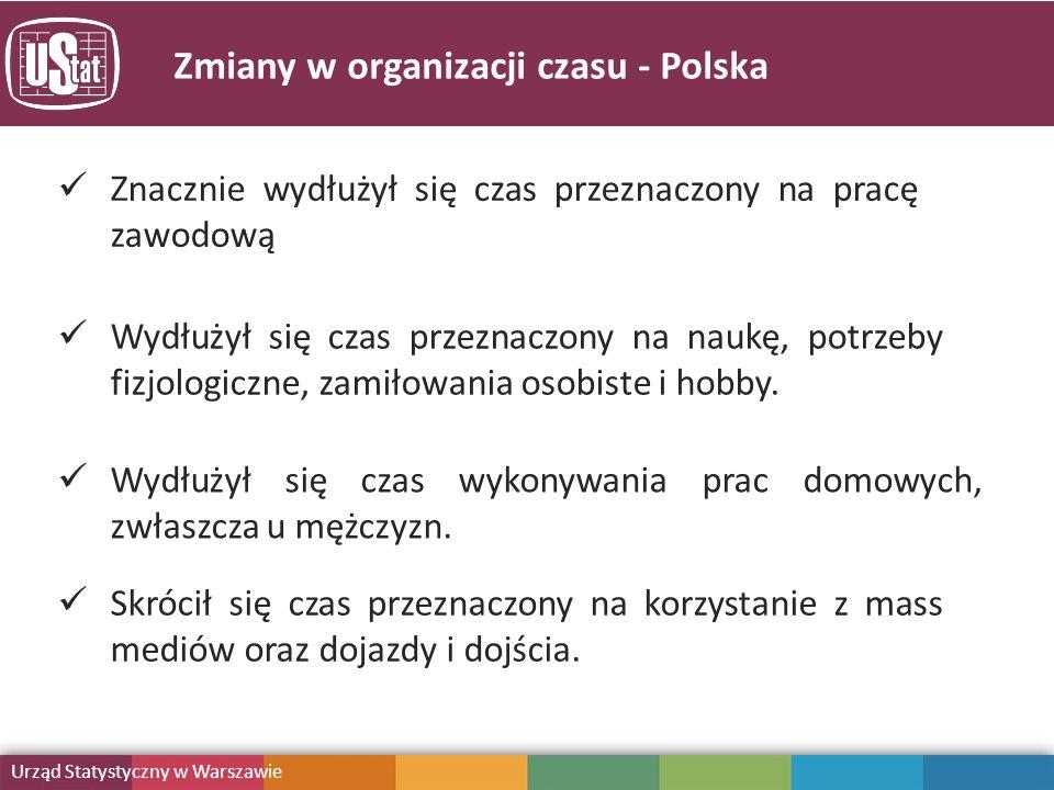 Obciążenie obowiązkami Urząd Statystyczny w Warszawie Publikacja Zmiany w organizacji czasu - Polska Znacznie wydłużył się czas przeznaczony na pracę zawodową Wydłużył się czas wykonywania prac domowych, zwłaszcza u mężczyzn.