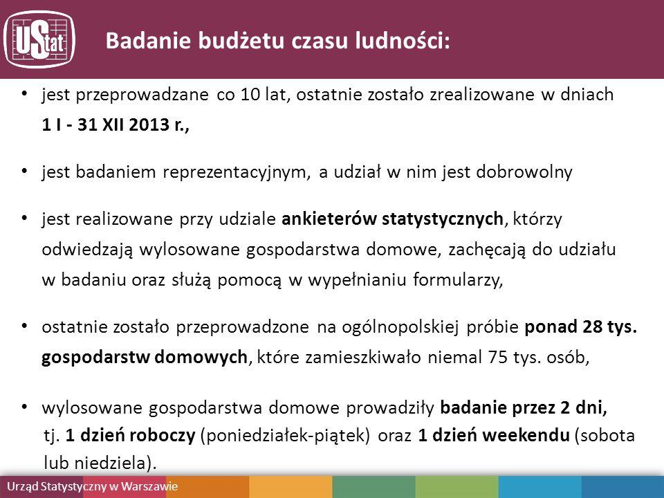 Mazowiecki Ośrodek Badań Regionalnych URZĄD STATYSTYCZNY W WARSZAWIE Badanie budżetu czasu ludności: Urząd Statystyczny w Warszawie jest przeprowadzane co 10 lat, ostatnie zostało zrealizowane w dniach 1 I - 31 XII 2013 r., jest badaniem reprezentacyjnym, a udział w nim jest dobrowolny jest realizowane przy udziale ankieterów statystycznych, którzy odwiedzają wylosowane gospodarstwa domowe, zachęcają do udziału w badaniu oraz służą pomocą w wypełnianiu formularzy, ostatnie zostało przeprowadzone na ogólnopolskiej próbie ponad 28 tys.