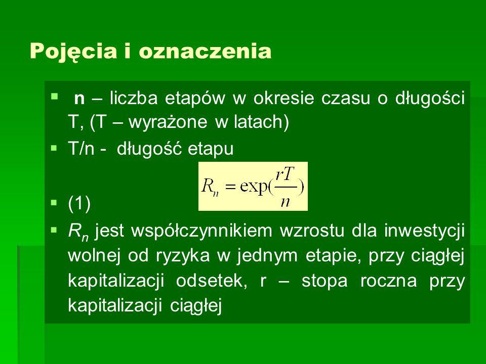 Pojęcia i oznaczenia   n – liczba etapów w okresie czasu o długości T, (T – wyrażone w latach)   T/n - długość etapu   (1)   R n jest współczy