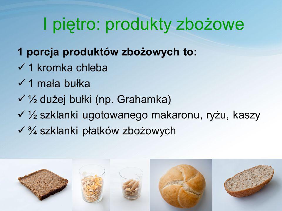 I piętro: produkty zbożowe 1 porcja produktów zbożowych to: 1 kromka chleba 1 mała bułka ½ dużej bułki (np.