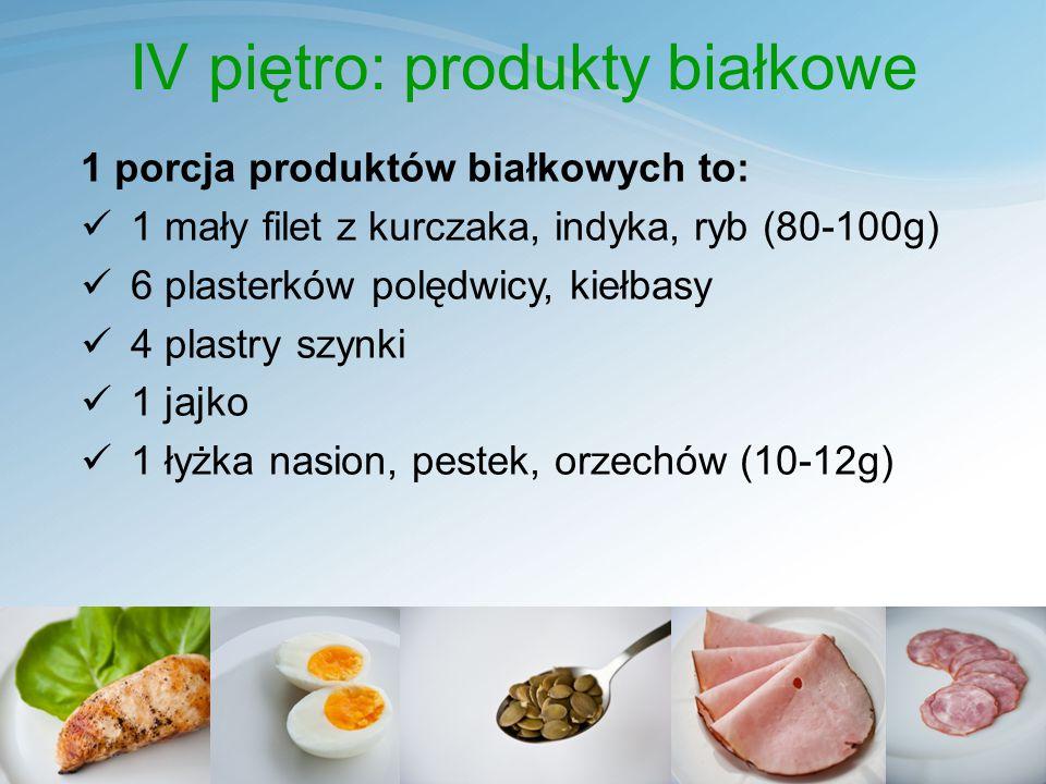 IV piętro: produkty białkowe 1 porcja produktów białkowych to: 1 mały filet z kurczaka, indyka, ryb (80-100g) 6 plasterków polędwicy, kiełbasy 4 plastry szynki 1 jajko 1 łyżka nasion, pestek, orzechów (10-12g)