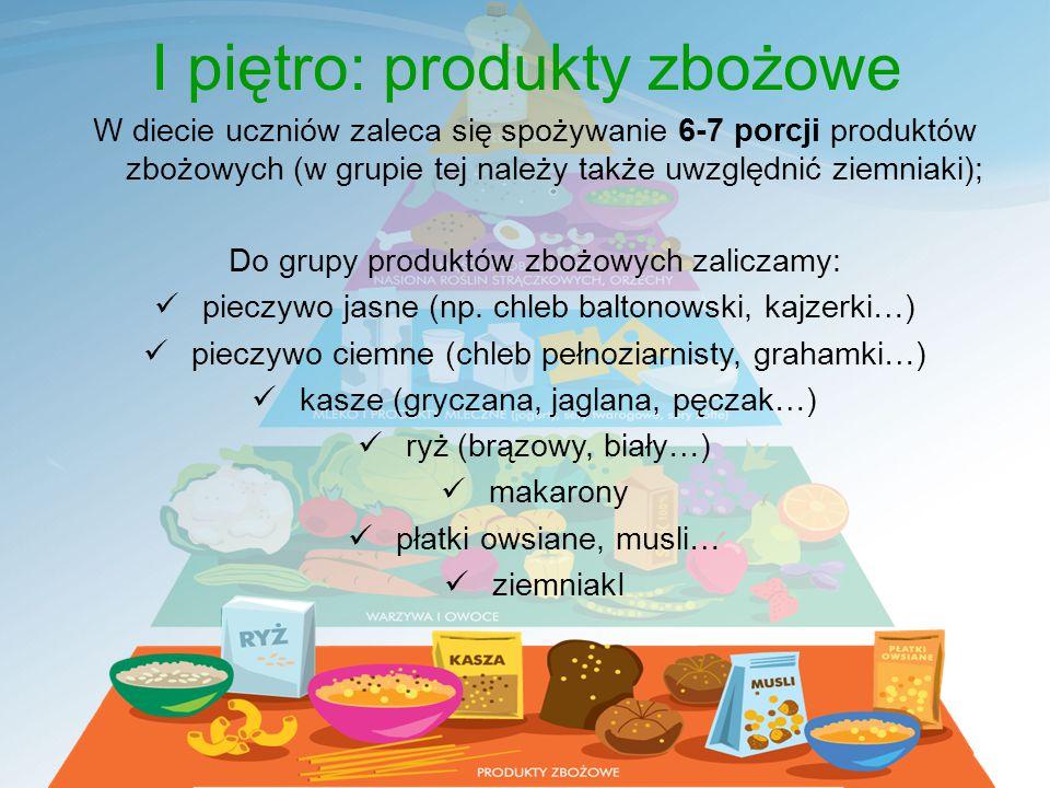 W diecie uczniów zaleca się spożywanie 6-7 porcji produktów zbożowych (w grupie tej należy także uwzględnić ziemniaki); Do grupy produktów zbożowych zaliczamy: pieczywo jasne (np.