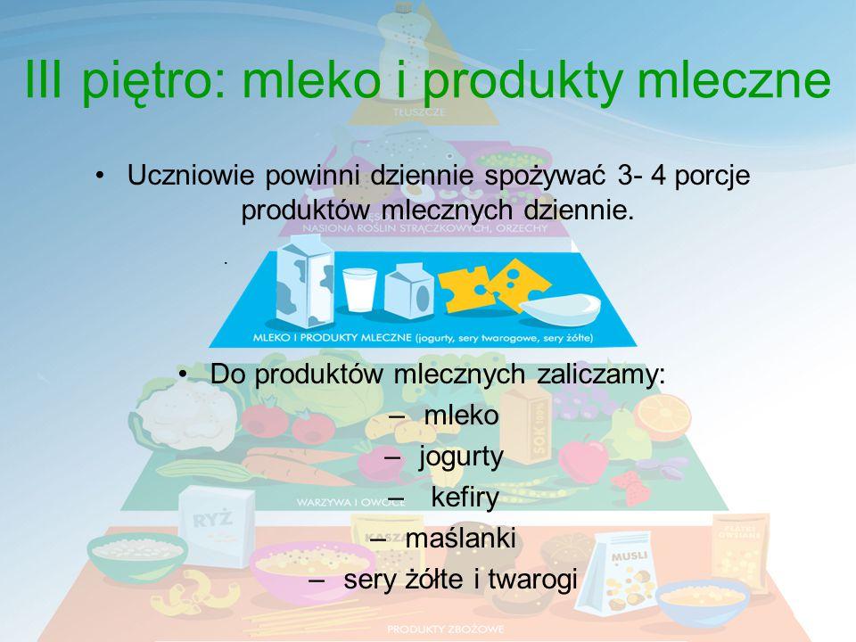 Uczniowie powinni dziennie spożywać 3- 4 porcje produktów mlecznych dziennie.
