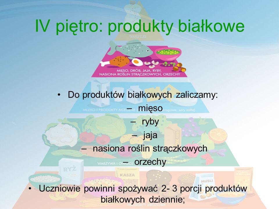 Do produktów białkowych zaliczamy: – mięso – ryby – jaja – nasiona roślin strączkowych – orzechy Uczniowie powinni spożywać 2- 3 porcji produktów białkowych dziennie; IV piętro: produkty białkowe