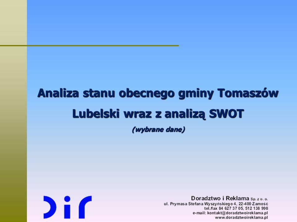 Analiza stanu obecnego gminy Tomaszów Lubelski wraz z analizą SWOT (wybrane dane)