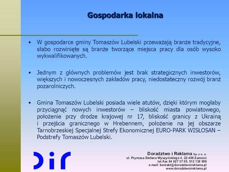 Gospodarka lokalna W gospodarce gminy Tomaszów Lubelski przeważają branże tradycyjne, słabo rozwinięte są branże tworzące miejsca pracy dla osób wysok