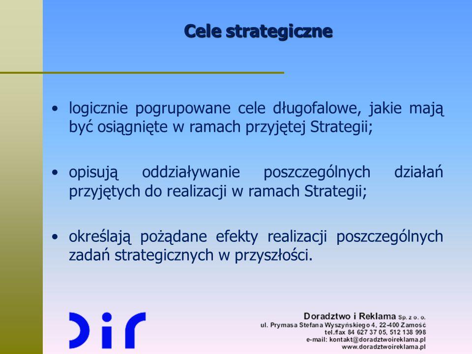 Cele strategiczne logicznie pogrupowane cele długofalowe, jakie mają być osiągnięte w ramach przyjętej Strategii; opisują oddziaływanie poszczególnych