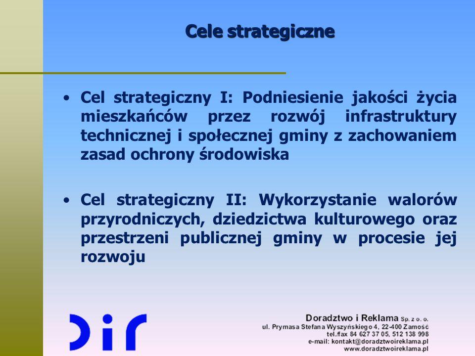 Cele strategiczne Cel strategiczny I: Podniesienie jakości życia mieszkańców przez rozwój infrastruktury technicznej i społecznej gminy z zachowaniem