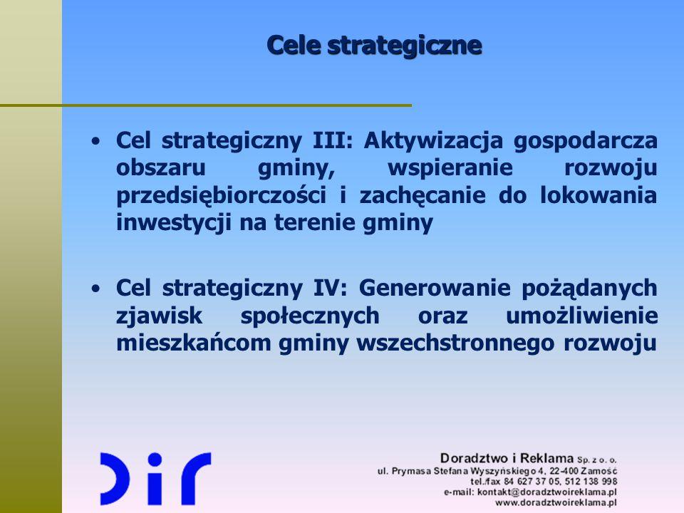 Cele strategiczne Cel strategiczny III: Aktywizacja gospodarcza obszaru gminy, wspieranie rozwoju przedsiębiorczości i zachęcanie do lokowania inwesty