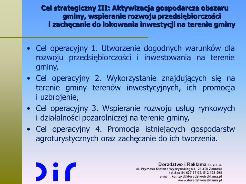 Cel strategiczny III: Aktywizacja gospodarcza obszaru gminy, wspieranie rozwoju przedsiębiorczości i zachęcanie do lokowania inwestycji na terenie gmi