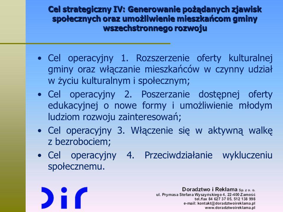 Cel strategiczny IV: Generowanie pożądanych zjawisk społecznych oraz umożliwienie mieszkańcom gminy wszechstronnego rozwoju Cel operacyjny 1. Rozszerz