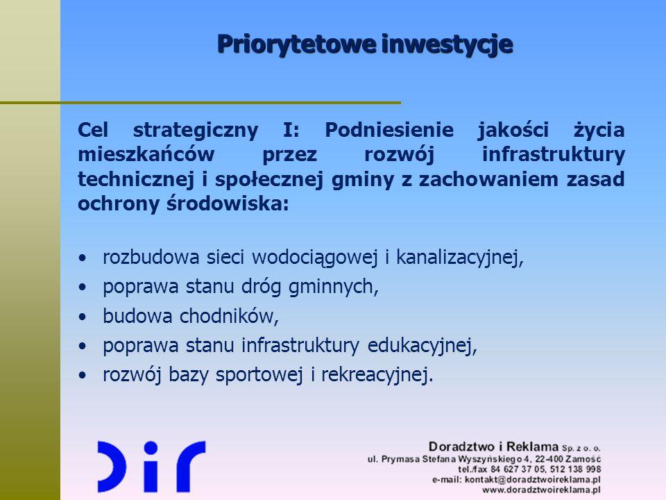 Cel strategiczny I: Podniesienie jakości życia mieszkańców przez rozwój infrastruktury technicznej i społecznej gminy z zachowaniem zasad ochrony środ