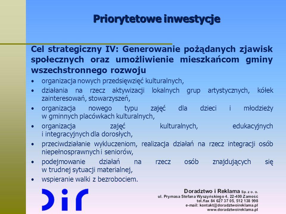 Priorytetowe inwestycje Cel strategiczny IV: Generowanie pożądanych zjawisk społecznych oraz umożliwienie mieszkańcom gminy wszechstronnego rozwoju or