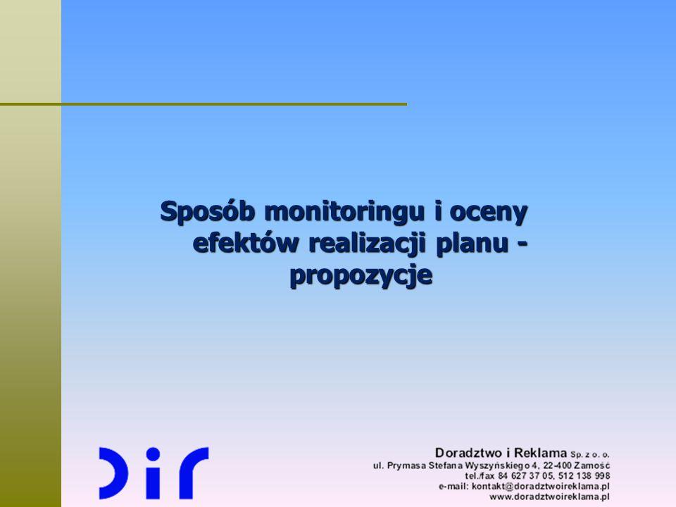 Sposóbmonitoringu i oceny efektów realizacji planu - propozycje Sposób monitoringu i oceny efektów realizacji planu - propozycje
