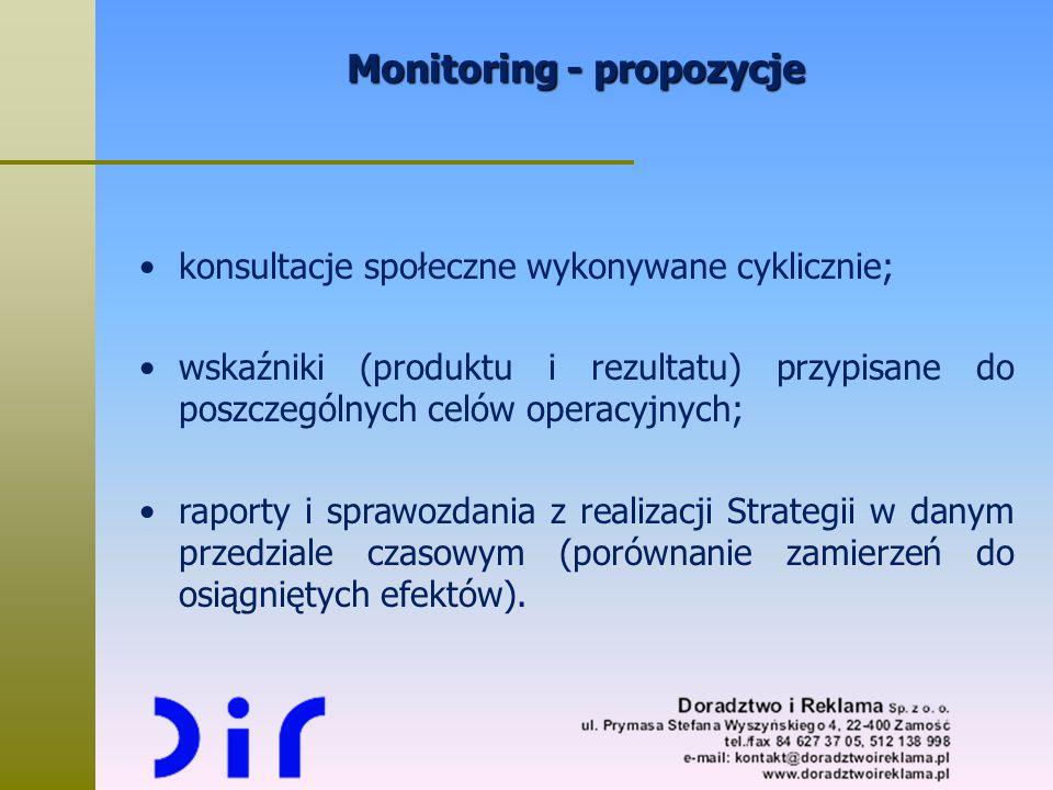 Monitoring - propozycje konsultacje społeczne wykonywane cyklicznie; wskaźniki (produktu i rezultatu) przypisane do poszczególnych celów operacyjnych;