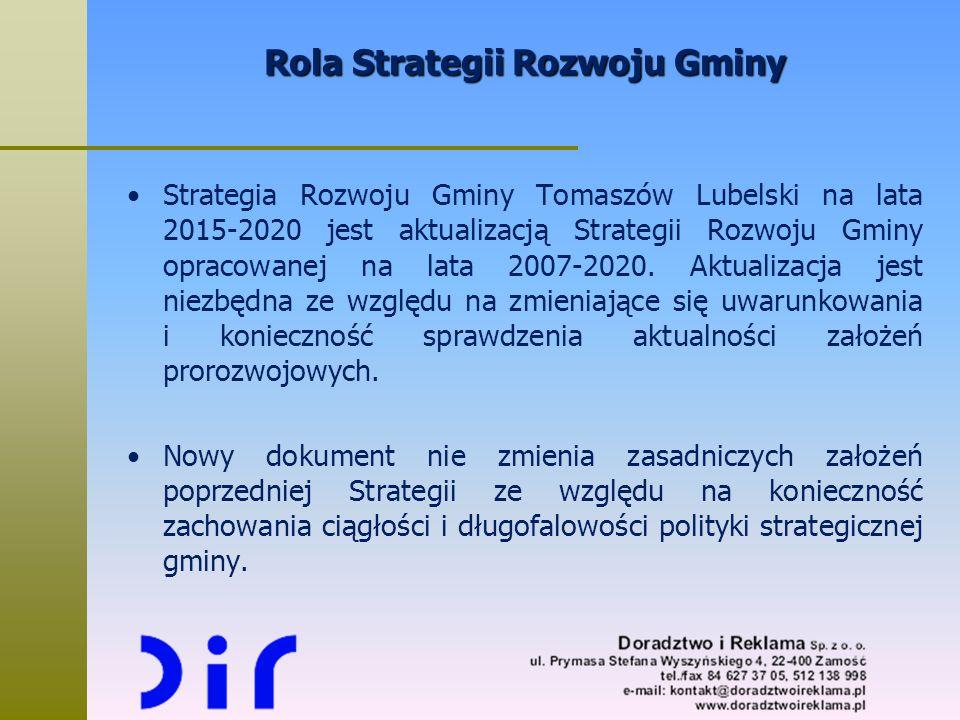 Rola Strategii Rozwoju Gminy Strategia Rozwoju Gminy Tomaszów Lubelski na lata 2015-2020 jest aktualizacją Strategii Rozwoju Gminy opracowanej na lata