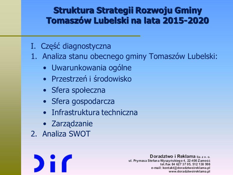 I.Część diagnostyczna 1.Analiza stanu obecnego gminy Tomaszów Lubelski: Uwarunkowania ogólne Przestrzeń i środowisko Sfera społeczna Sfera gospodarcza