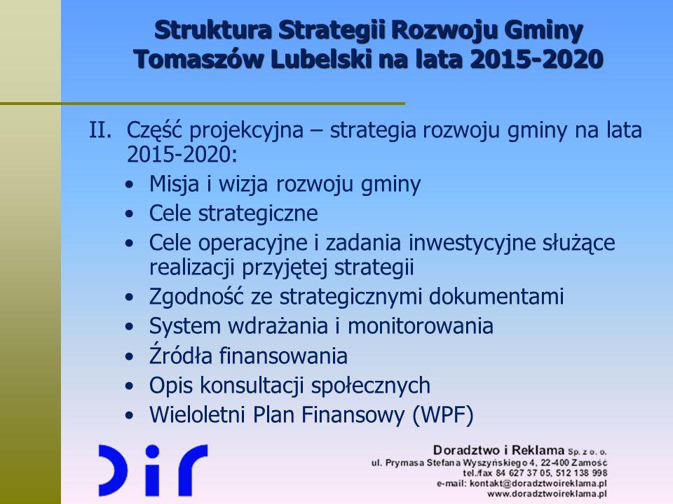 Struktura Strategii Rozwoju Gminy Tomaszów Lubelski na lata 2015-2020 II.Część projekcyjna – strategia rozwoju gminy na lata 2015-2020: Misja i wizja