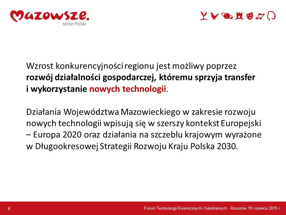 4 Wzrost konkurencyjności regionu jest możliwy poprzez rozwój działalności gospodarczej, któremu sprzyja transfer i wykorzystanie nowych technologii.