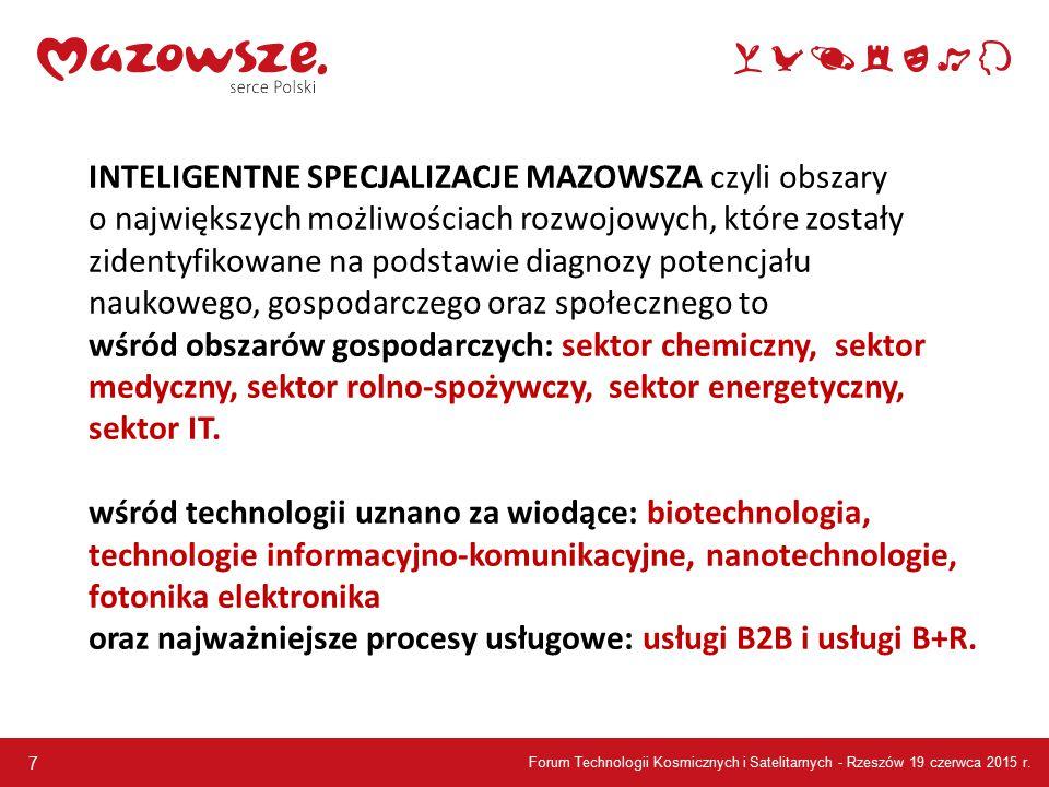 7 INTELIGENTNE SPECJALIZACJE MAZOWSZA czyli obszary o największych możliwościach rozwojowych, które zostały zidentyfikowane na podstawie diagnozy potencjału naukowego, gospodarczego oraz społecznego to wśród obszarów gospodarczych: sektor chemiczny, sektor medyczny, sektor rolno-spożywczy, sektor energetyczny, sektor IT.