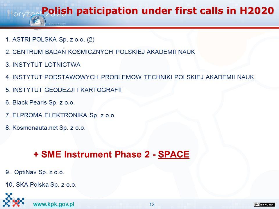 12 www.kpk.gov.pl 1. ASTRI POLSKA Sp. z o.o. (2) 2. CENTRUM BADAŃ KOSMICZNYCH POLSKIEJ AKADEMII NAUK 3. INSTYTUT LOTNICTWA 4. INSTYTUT PODSTAWOWYCH PR