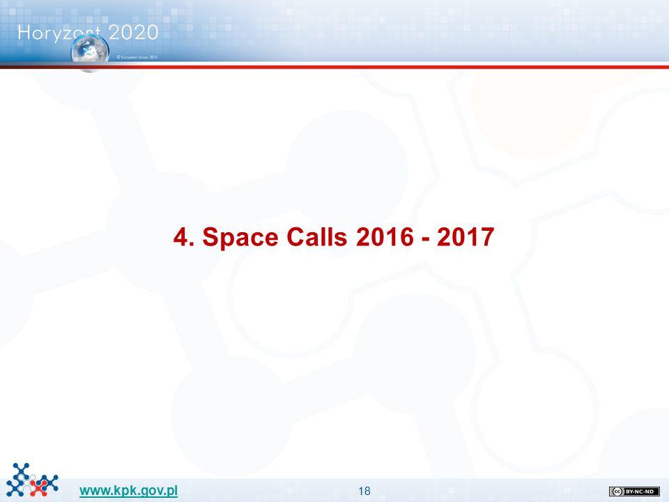 18 www.kpk.gov.pl 4. Space Calls 2016 - 2017